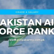 PAF Ranks
